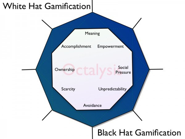Gamification-Octalysis_black-white