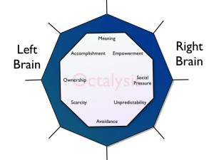 Gamification-Octalysis_left-right